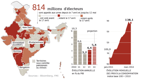 201416_Inde_elections